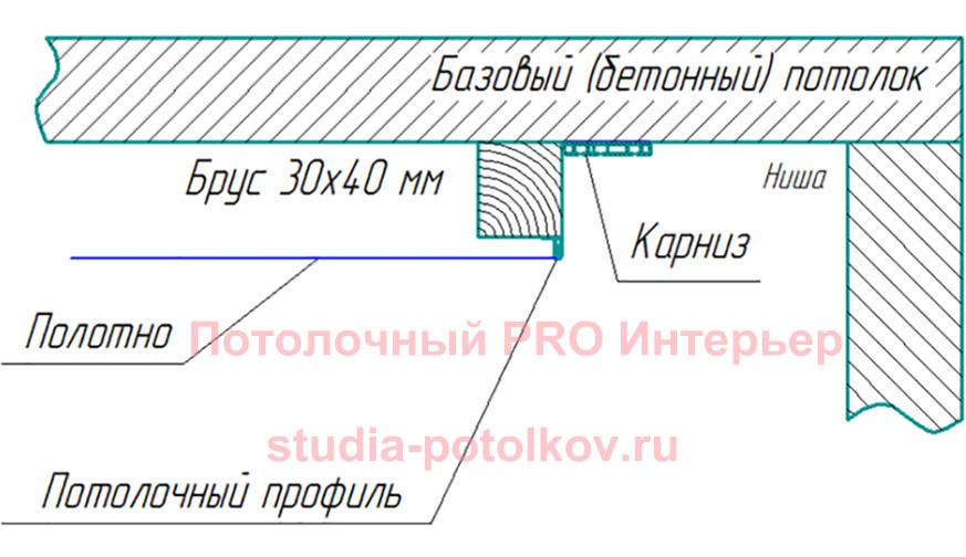 схема монтажа ниши штор